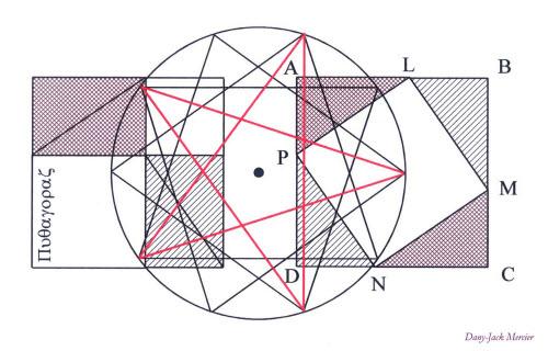 Pythagoras 2000